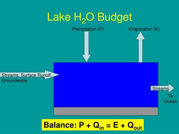 Lake H