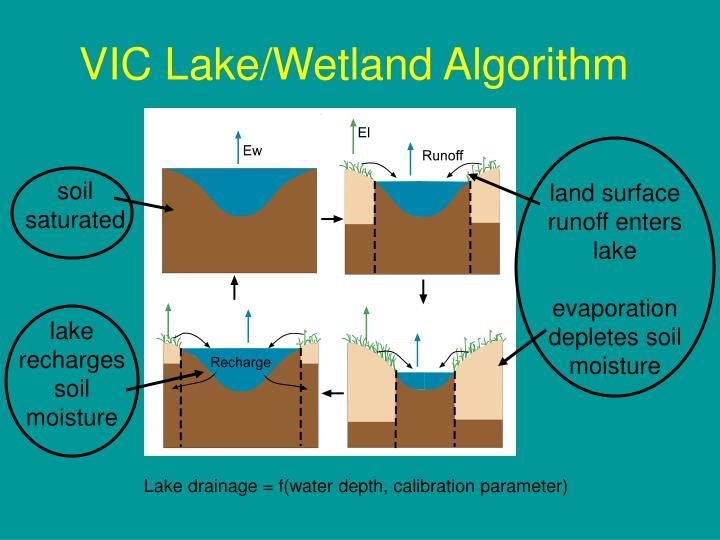 VIC Lake/Wetland Algorithm
