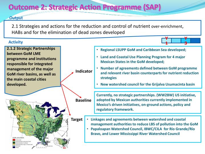 Outcome 2: Strategic Action Programme (SAP)