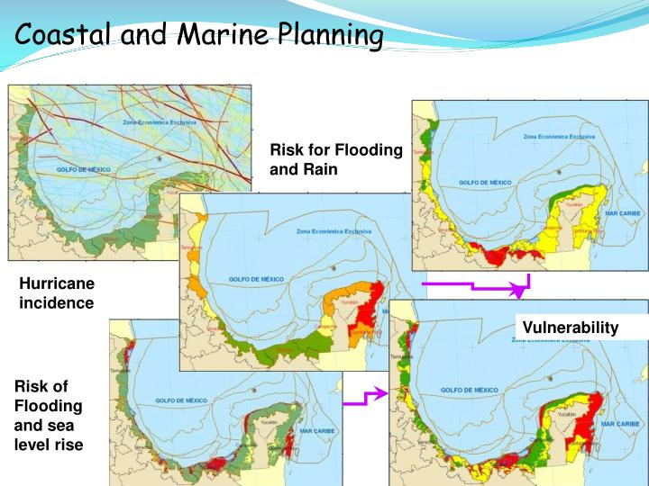 Coastal and Marine Planning