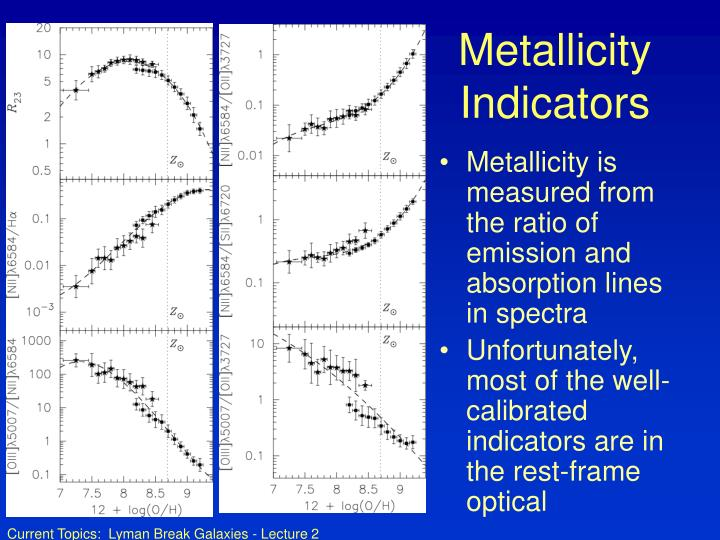 Metallicity Indicators