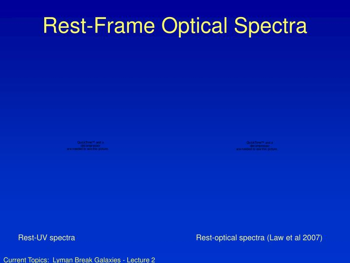 Rest-Frame Optical Spectra