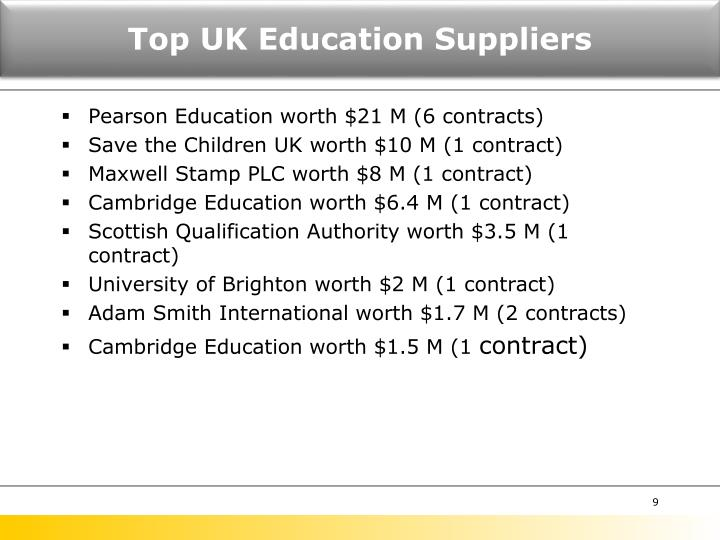 Top UK Education Suppliers
