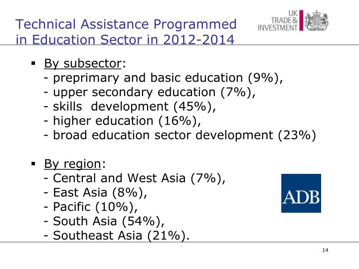Technical Assistance Programmed in Education Sector in 2012-2014