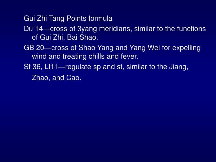 Gui Zhi Tang Points formula