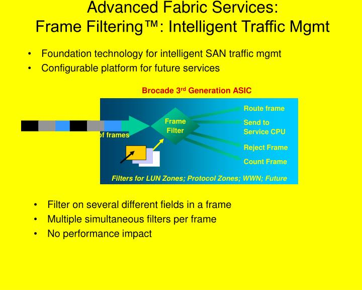 Foundation technology for intelligent SAN traffic mgmt