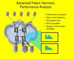 advanced fabric services performance analysis