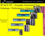 scale up example automated tape solutions performance libraries