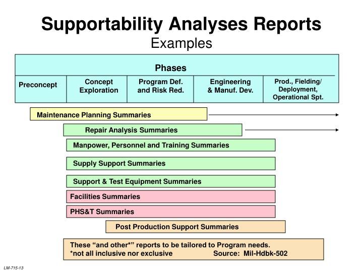 Maintenance Planning Summaries