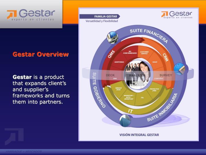 Gestar Overview