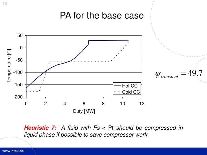 PA for the base case