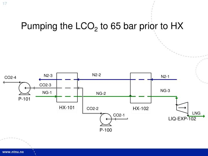 Pumping the LCO