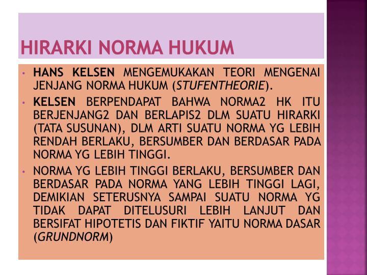 HIRARKI NORMA HUKUM