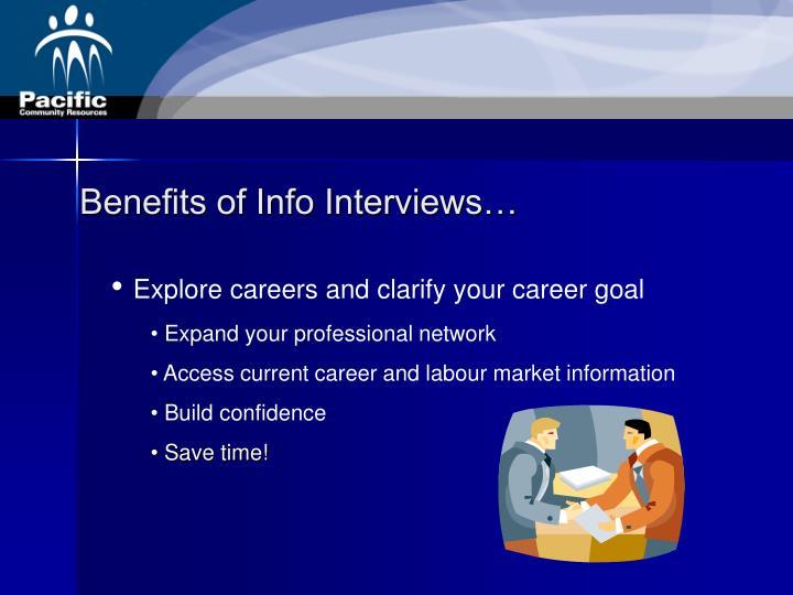 Benefits of Info Interviews…