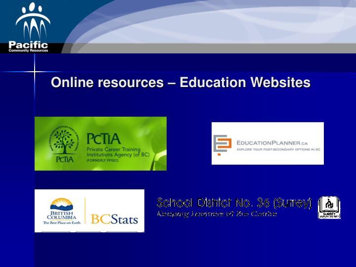 Online resources – Education Websites