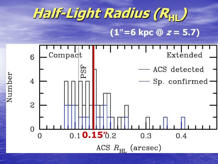 Half-Light Radius (R
