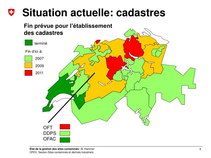 Situation actuelle: cadastres