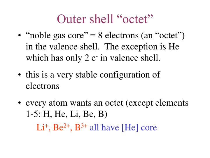 "Outer shell ""octet"""