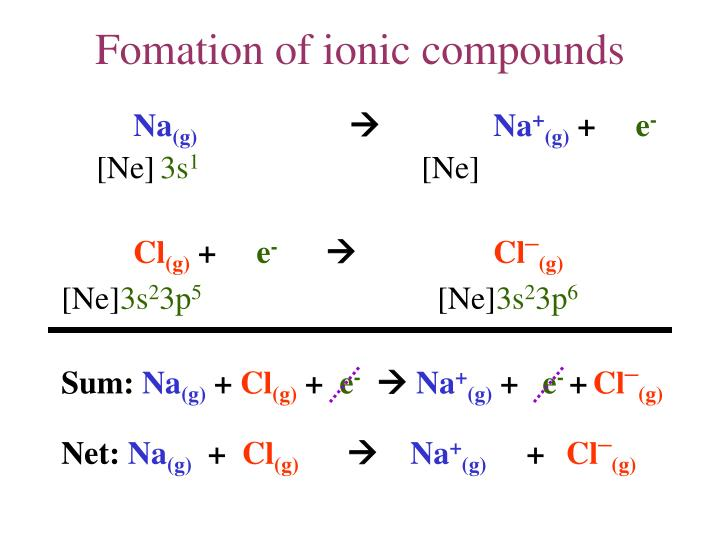 Fomation of ionic compounds