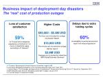 business impact of deployment day disasters the real cost of production outages
