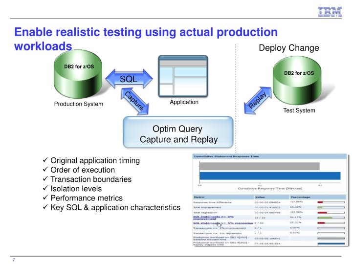 Enable realistic testing using actual production workloads