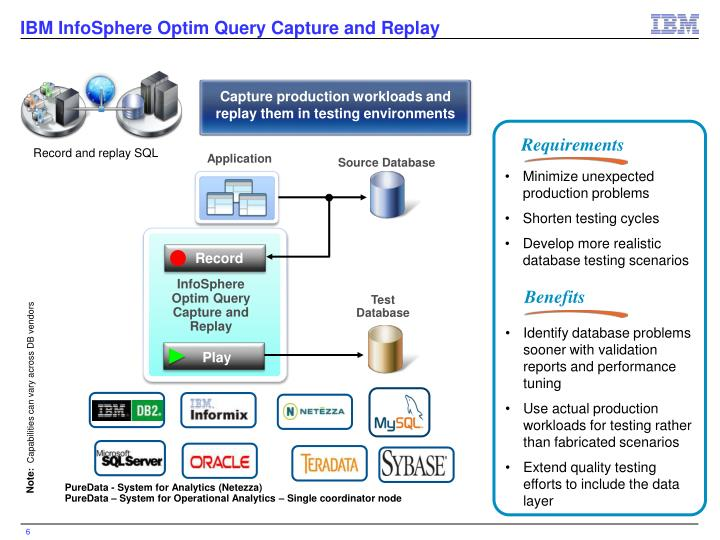 IBM InfoSphere Optim Query Capture and Replay