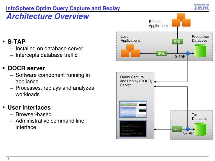 InfoSphere Optim Query Capture and Replay