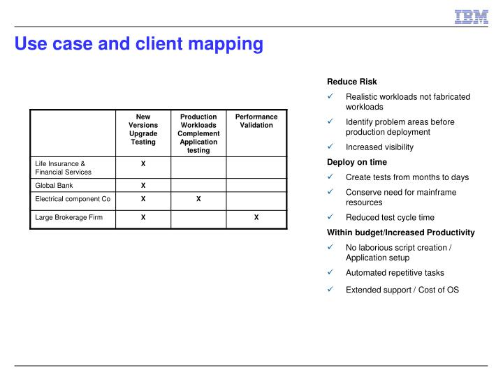 Use case and client mapping