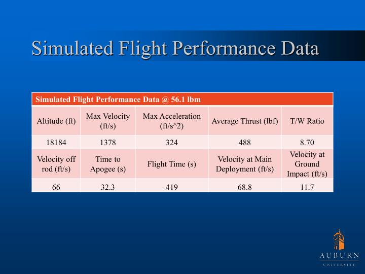 Simulated Flight Performance Data