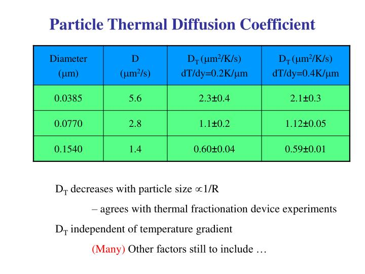 Particle Thermal Diffusion Coefficient
