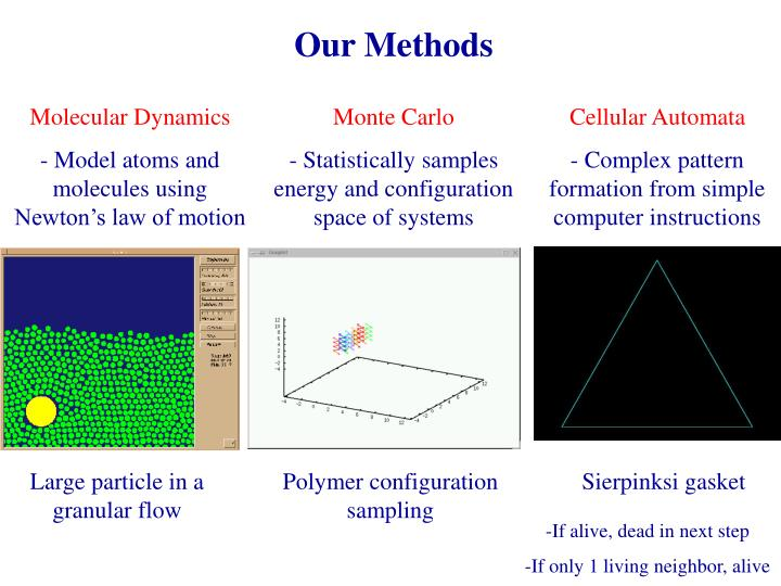 Our Methods