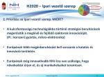 h2020 ipari vezet szerep