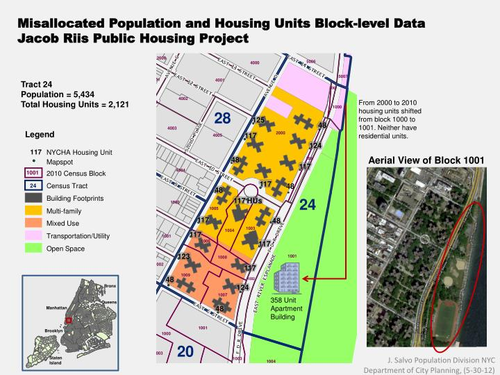 Misallocated Population and Housing Units Block-level Data