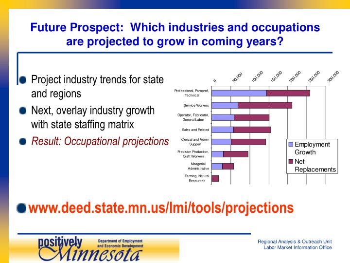 Project industry trends for state and regions