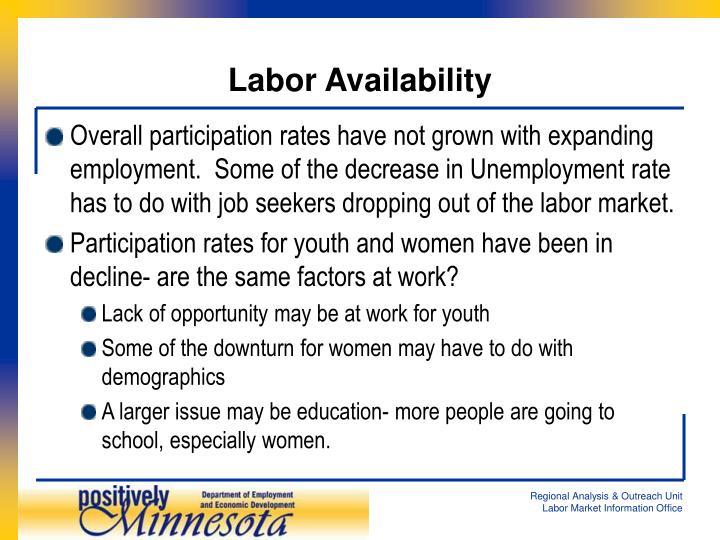 Labor Availability