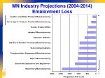 mn industry projections 2004 2014 employment loss