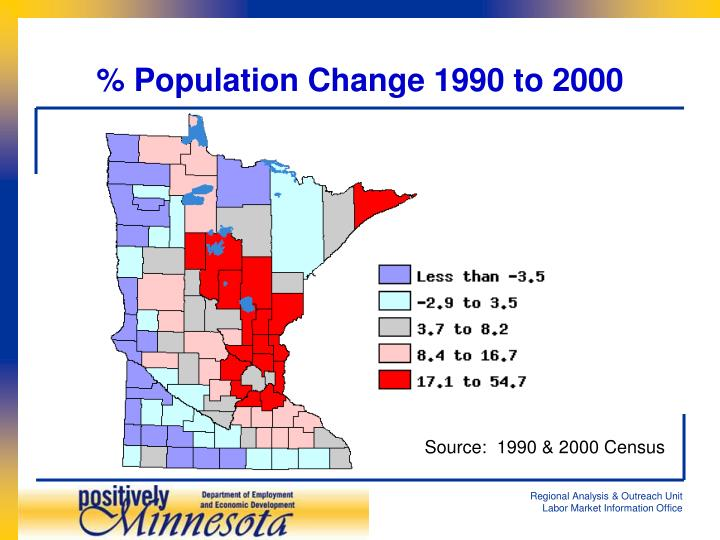 % Population Change 1990 to 2000