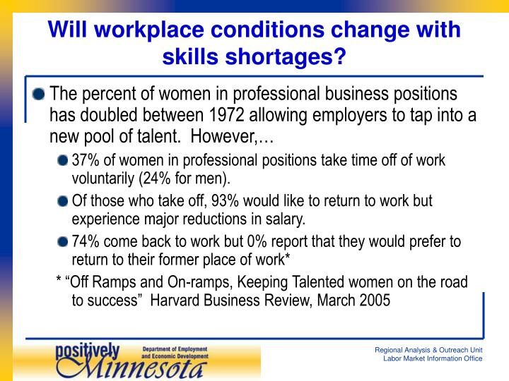 Will workplace conditions change with skills shortages?