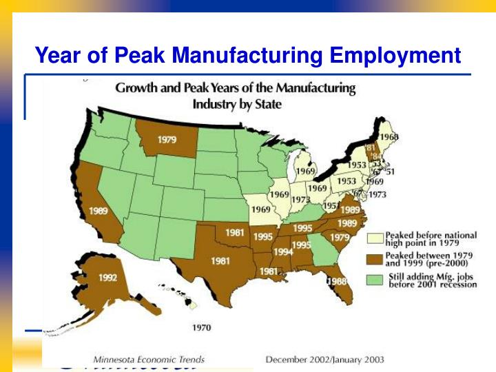 Year of Peak Manufacturing Employment