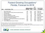 fastest growing occupations florida forecast to 2019