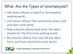 what are the types of unemployed