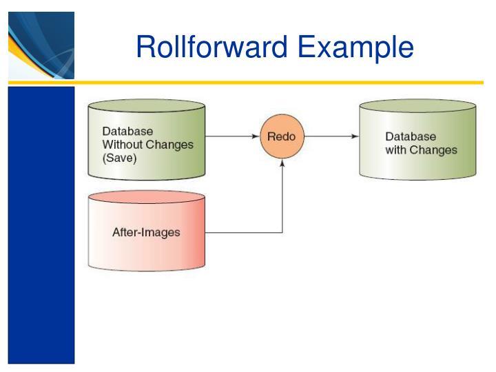 Rollforward Example