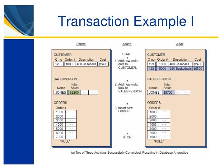 Transaction Example I