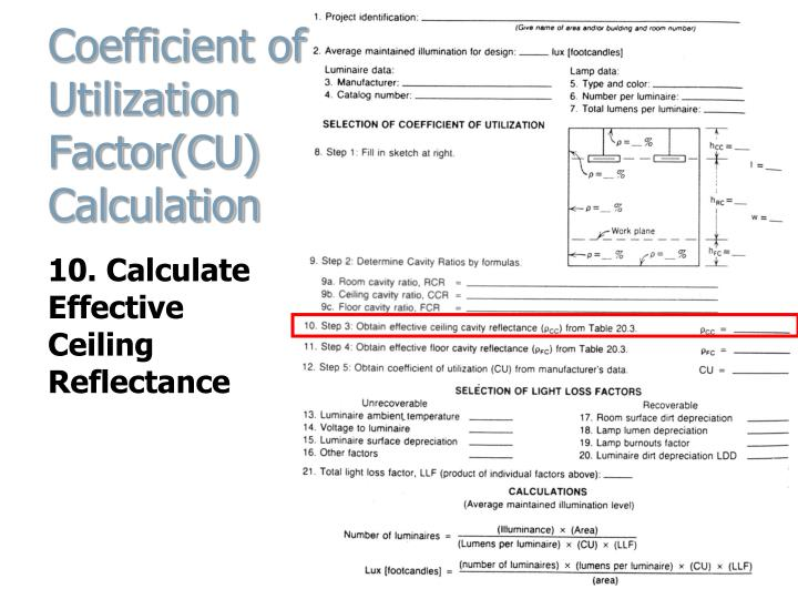 Coefficient of