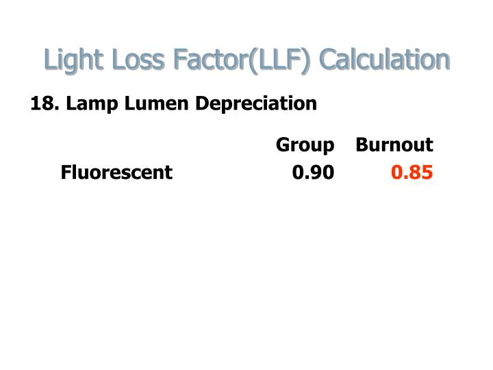 Light Loss Factor(LLF) Calculation