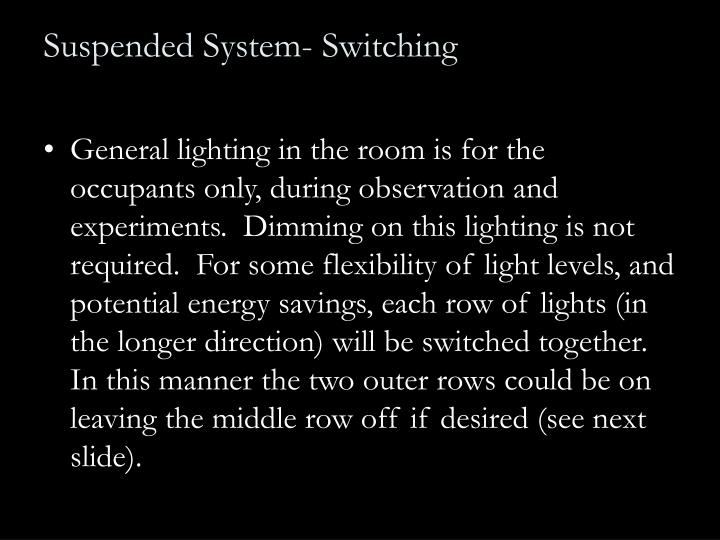 Suspended System- Switching