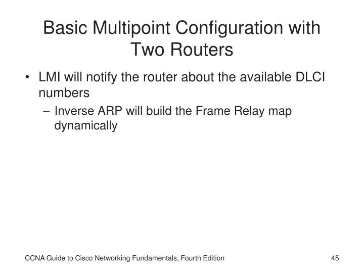 Basic Multipoint Configuration with Two Routers