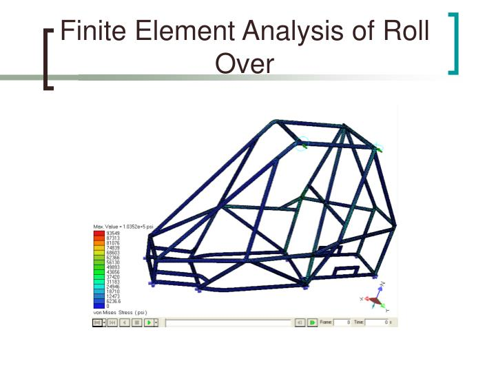 Finite Element Analysis of Roll Over