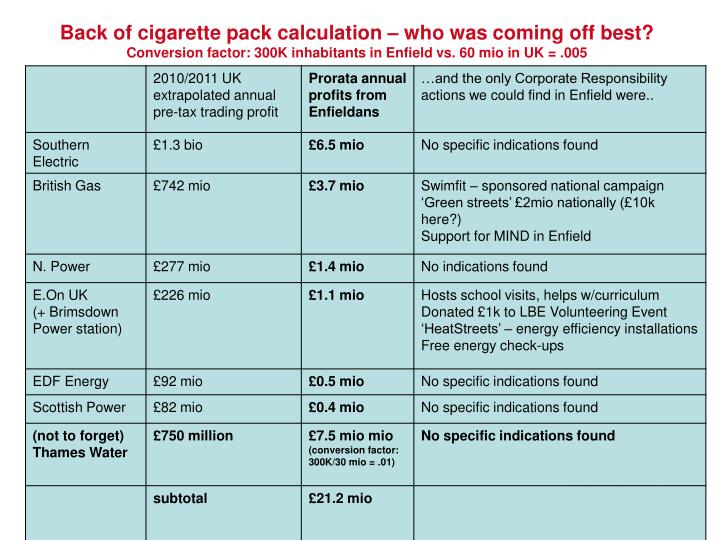 Back of cigarette pack calculation – who was coming off best?