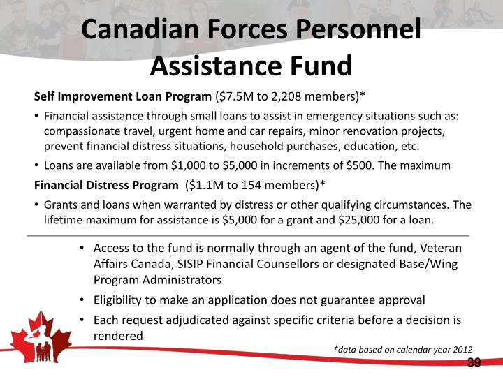 Canadian Forces Personnel